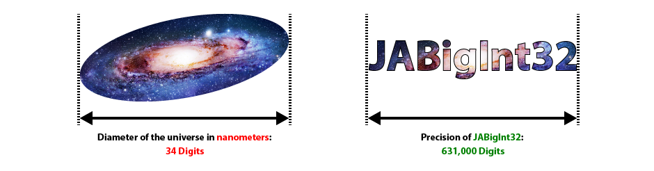 Diameter of the universe in Nanometers: 34 Digits; Precision of JABigInt32: 631,000 Digits!